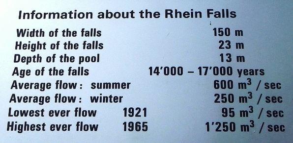 Рейнский водопад описание
