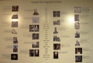 музей саграда фамилия барселона
