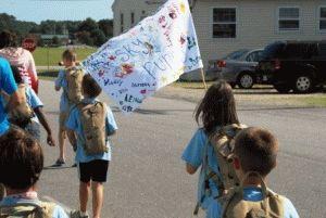 Оформление путёвки и документов в летний лагерь за границей