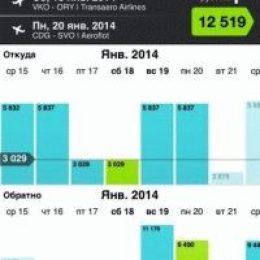 Туризм: полезные приложения для IPhone, которые стоит установить перед поездкой