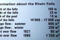 Рейнский водопад, Швейцария и замок Лауфен